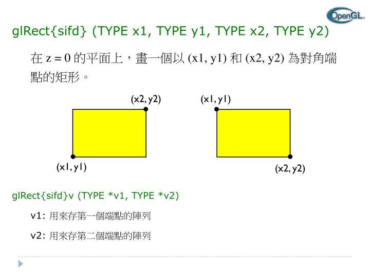 (x2, y2)