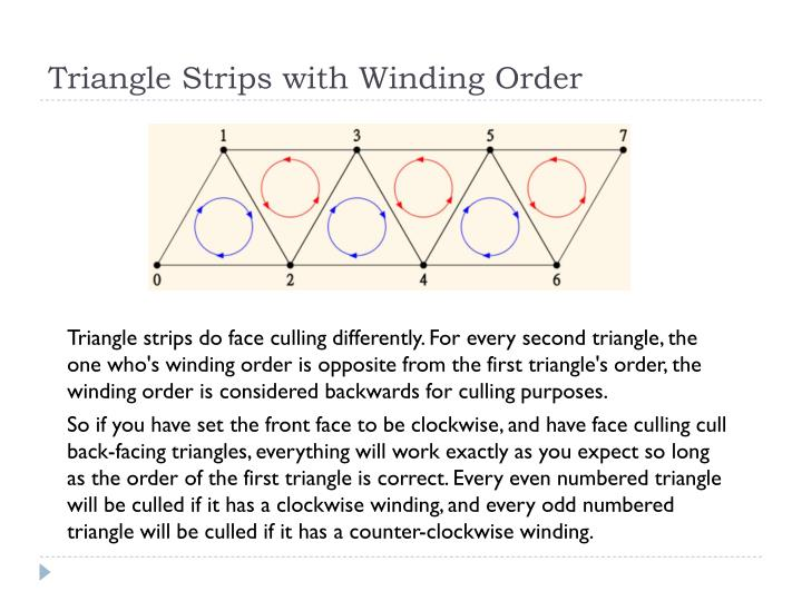 Triangle Strips with Winding Order