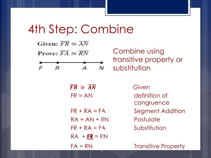 4th Step: Combine