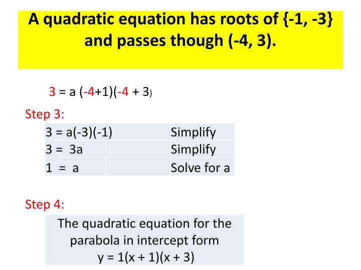 A quadratic equation has roots of {-1, -3} and passes though (-4, 3).