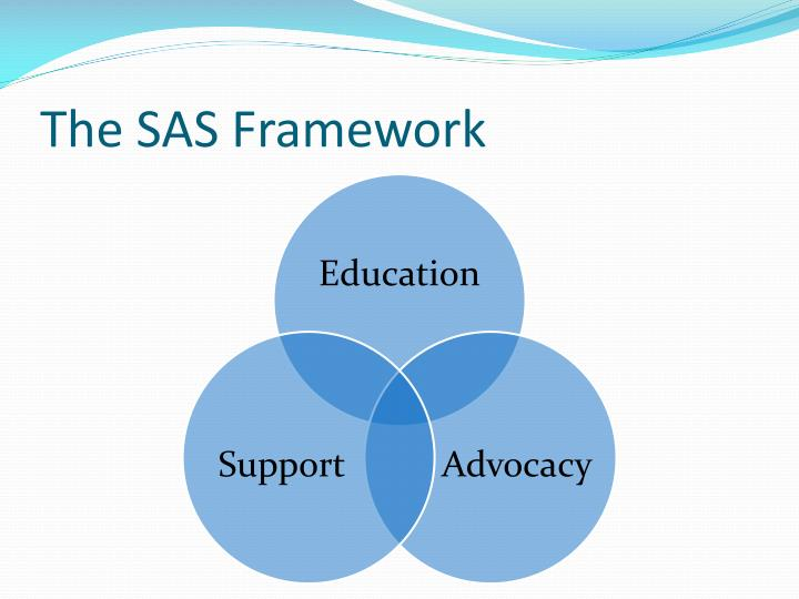 The SAS Framework