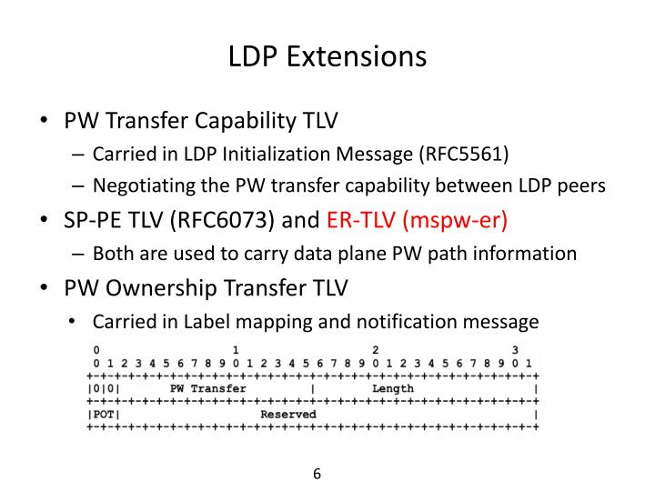 LDP Extensions