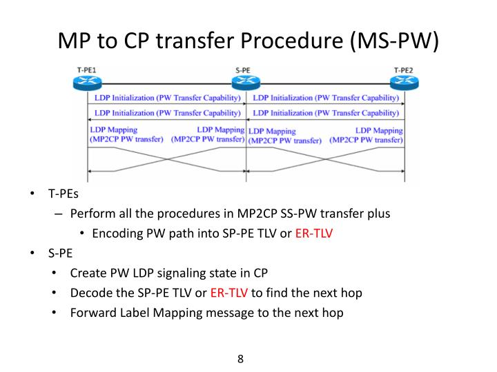 MP to CP transfer Procedure (MS-PW)