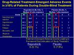 drug related treatment emergent adverse events in 10 of patients during double blind treatment
