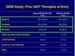 grid study prior gist therapies at entry