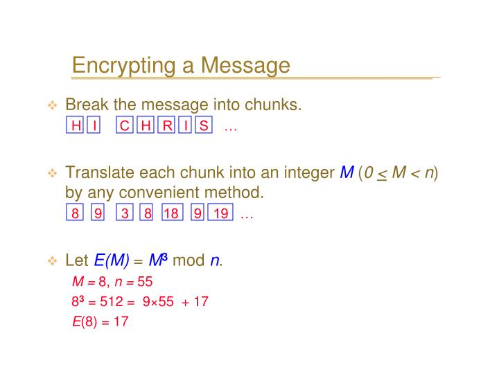 Encrypting a Message