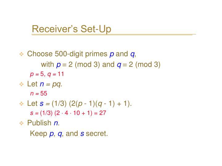 Receiver's Set-Up