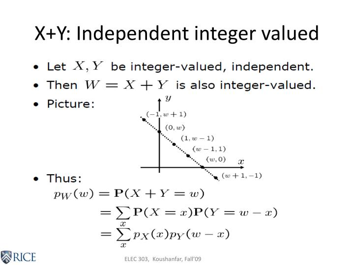X+Y: Independent integer valued