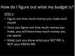how do i figure out what my budget is1