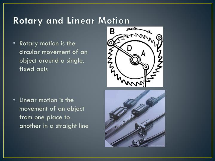 Rotary and Linear Motion
