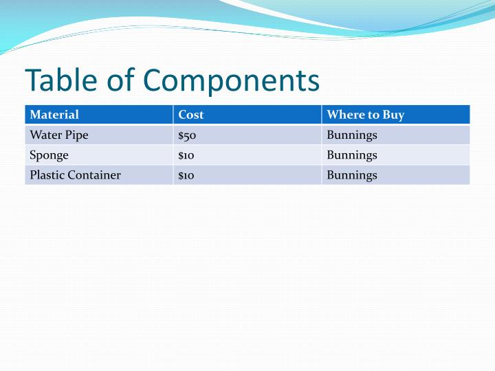 Table of Components