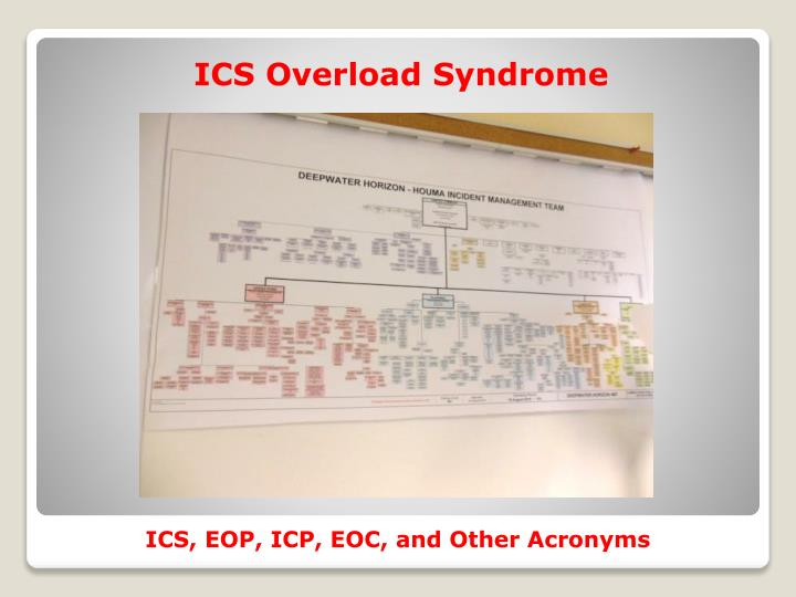 ICS Overload Syndrome