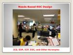 ics eop icp eoc and other acronyms6