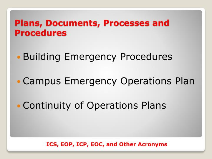Building Emergency Procedures