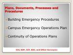 plans documents processes and procedures