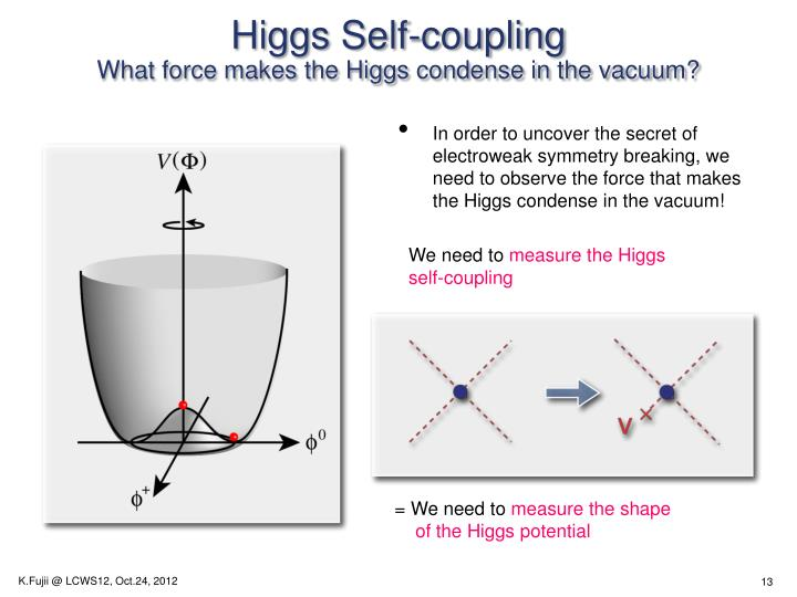 Higgs Self-coupling