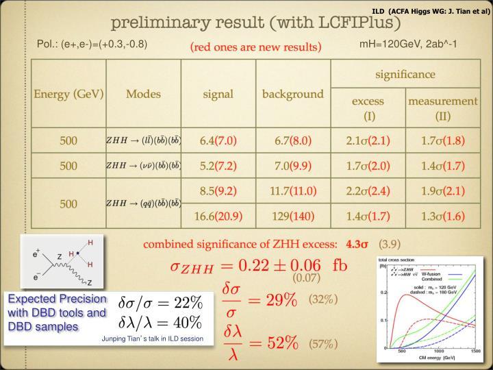 ILD  (ACFA Higgs WG: J. Tian et al)