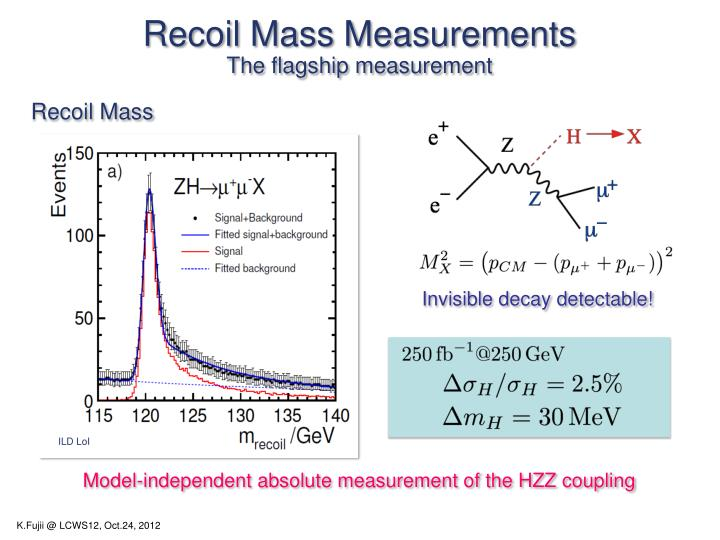 Recoil Mass Measurements