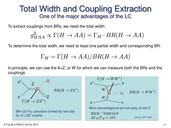 Total Width and Coupling Extraction