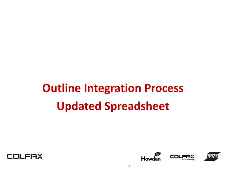 Outline Integration Process