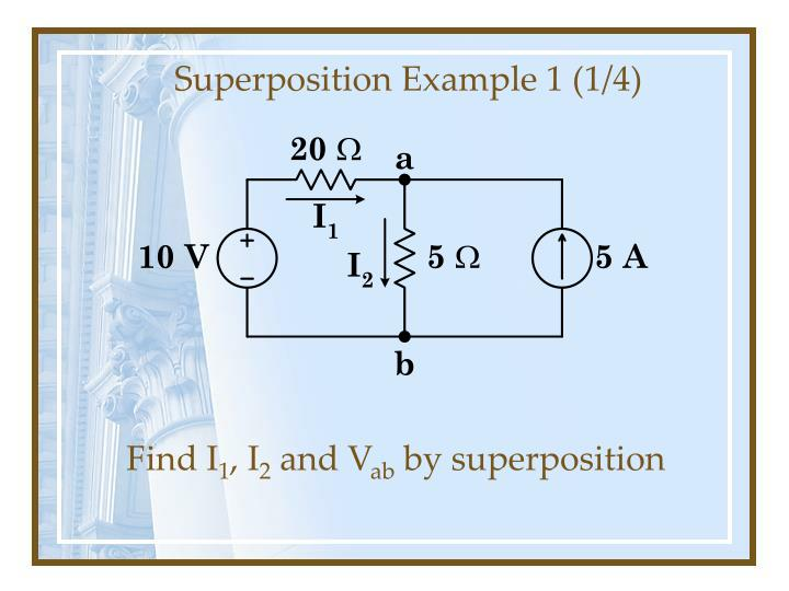 Superposition Example 1 (1/4)