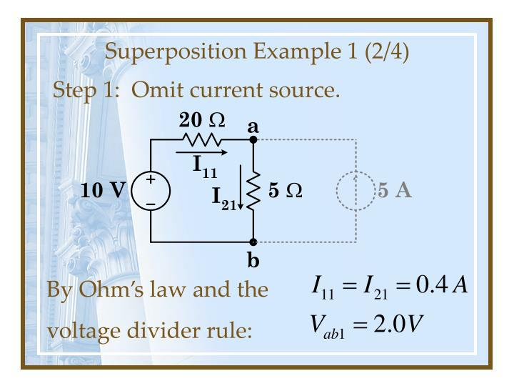 Superposition Example 1 (2/4)