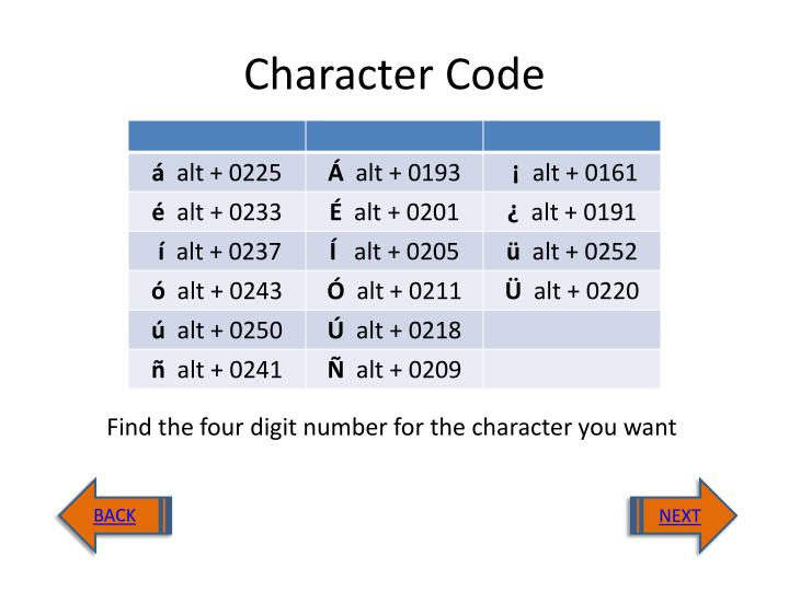 Character Code