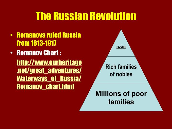 The russian revolution1