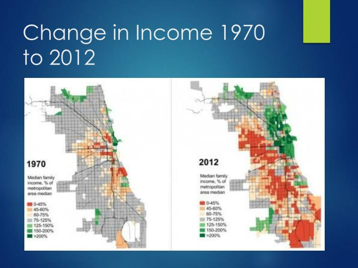Change in Income 1970 to 2012