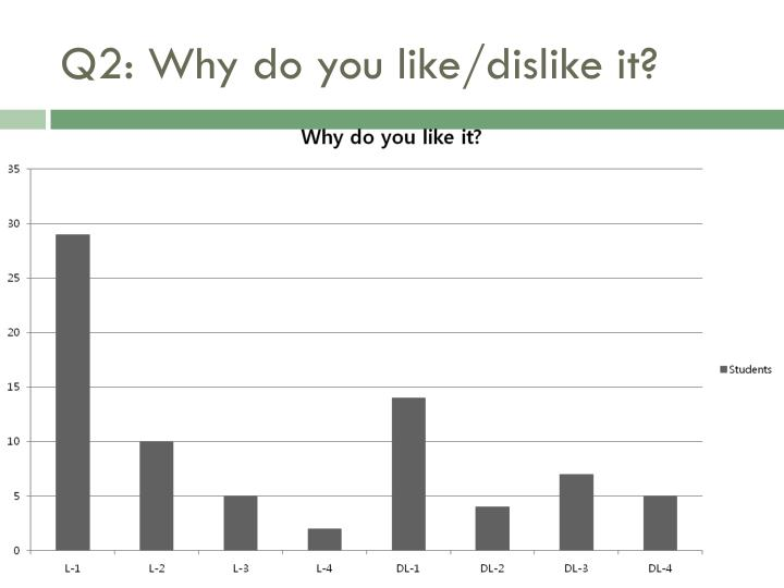"""why you like or dislike miami Last week, i put out a question to you, dear readers: why do you love the place you live i got to wondering about the idea because of the recently released results of a gallup survey called """"soul of the community,"""" which shows that people feel attached to places primarily because of qualities like beauty."""