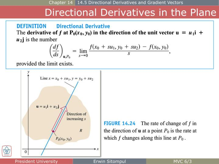 Directional derivatives in the plane1