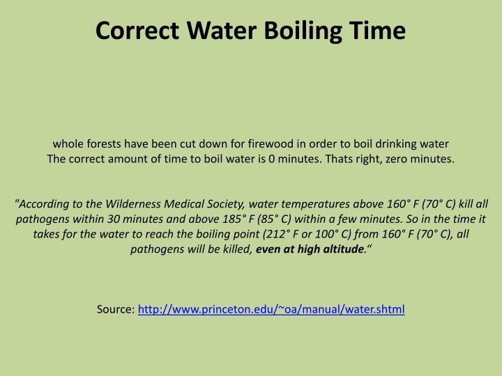 Correct Water Boiling Time