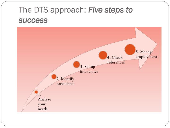 The dts approach five steps to success