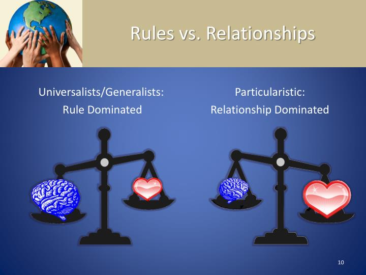 Rules vs. Relationships