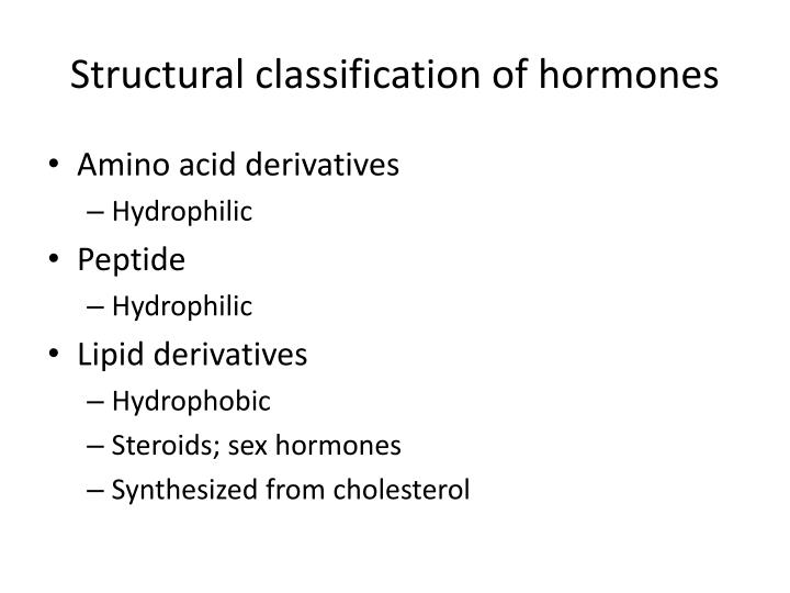 Structural classification of hormones
