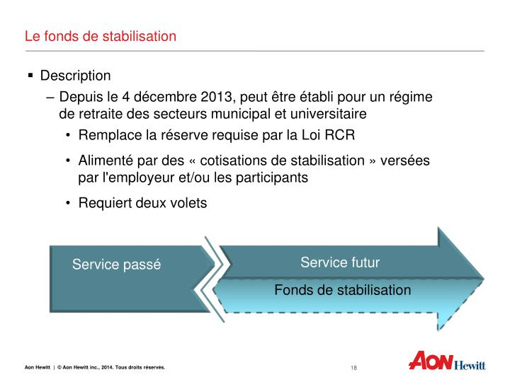 Le fonds de stabilisation