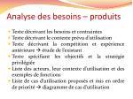 analyse des besoins produits