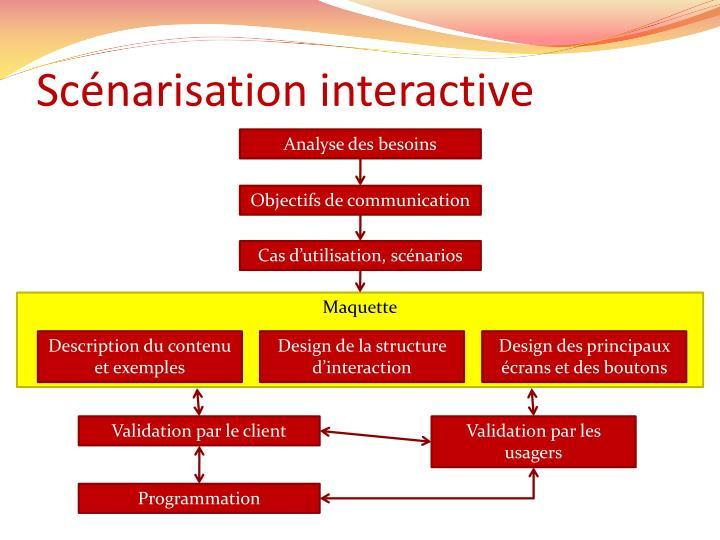 Scénarisation interactive