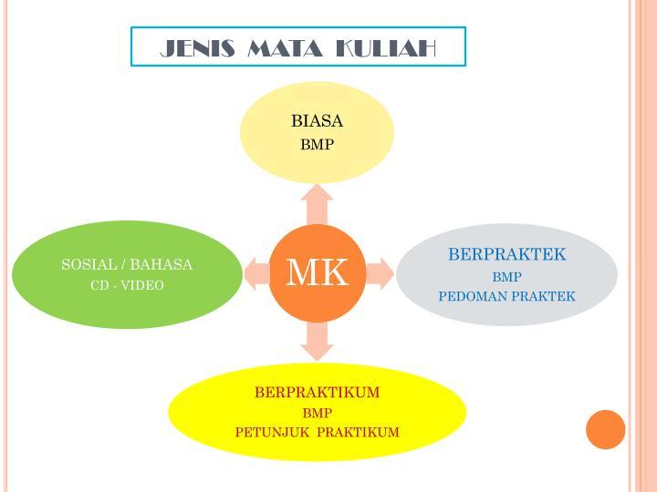 JENIS  MATA  KULIAH
