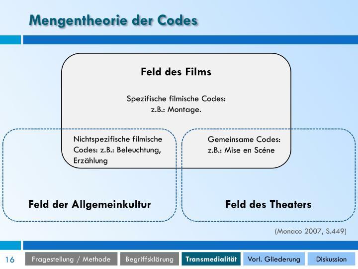 Mengentheorie der Codes