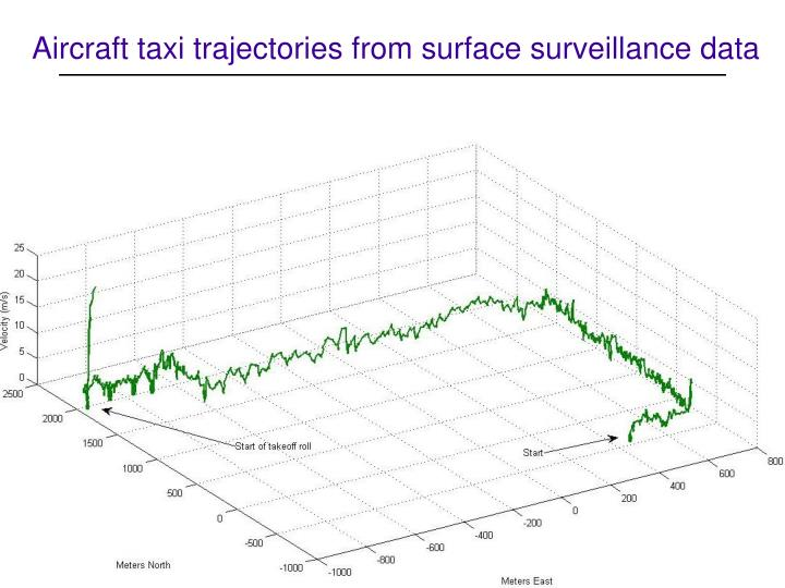 Aircraft taxi trajectories from surface surveillance data