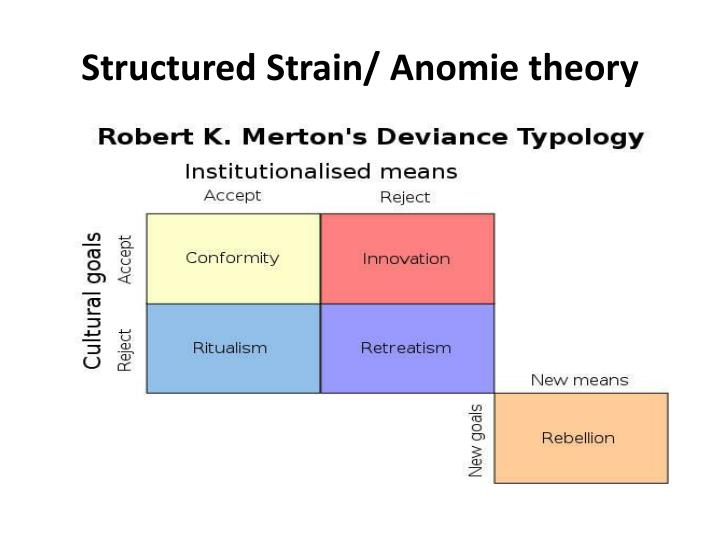 an analysis of anomie theory Indeed, this was why durkheim could claim that his theory but don't such currents of altruism, egoism, and anomie cause suicide only if excessive.