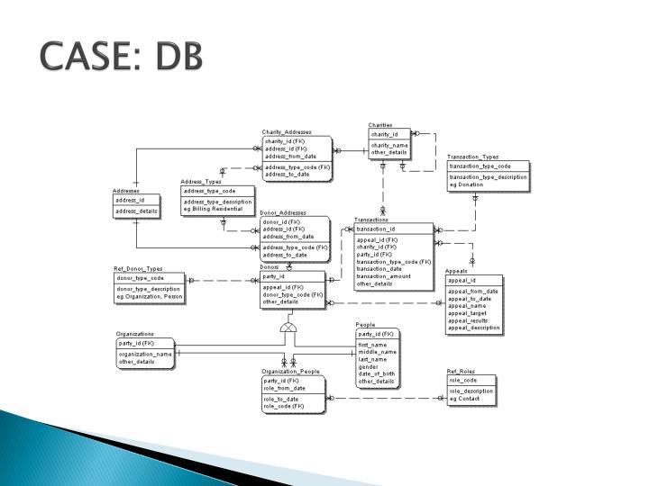 CASE: DB