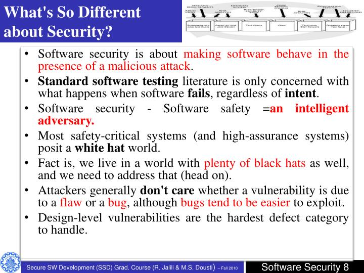 What's So Different about Security?
