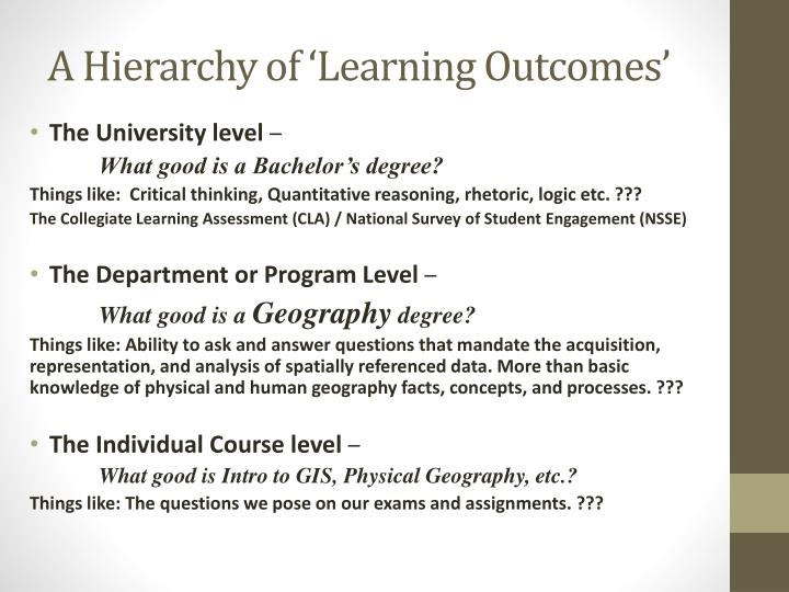 A Hierarchy of 'Learning Outcomes'
