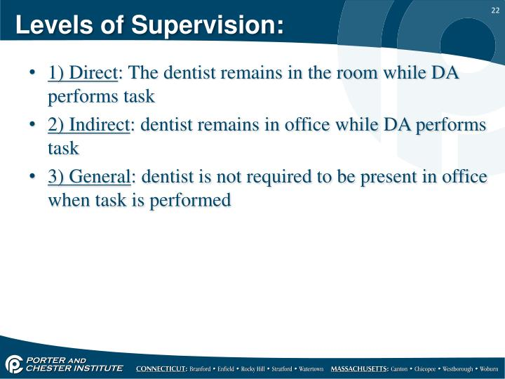 Levels of Supervision: