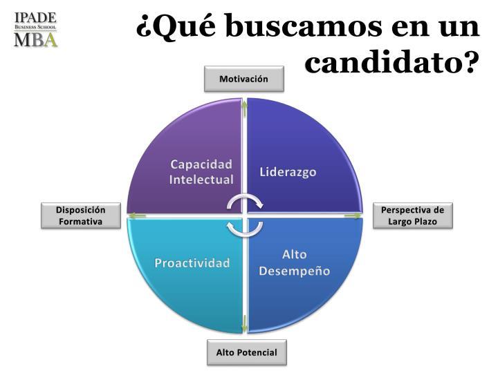 ¿Qué buscamos en un candidato?