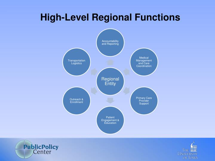 High-Level Regional Functions