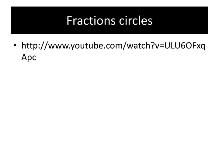 Fractions circles