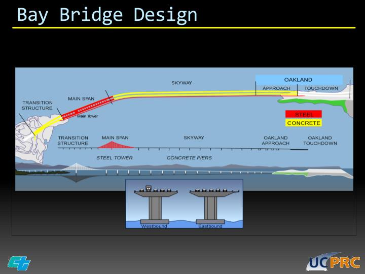Bay Bridge Design